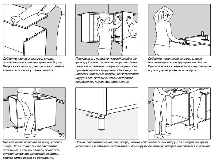кухни метод икеа инструкция по сборке