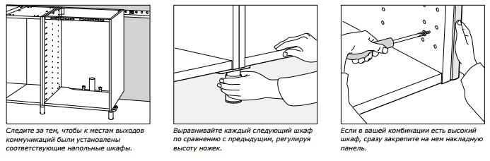 кухни метод икеа инструкция по сборке - фото 8