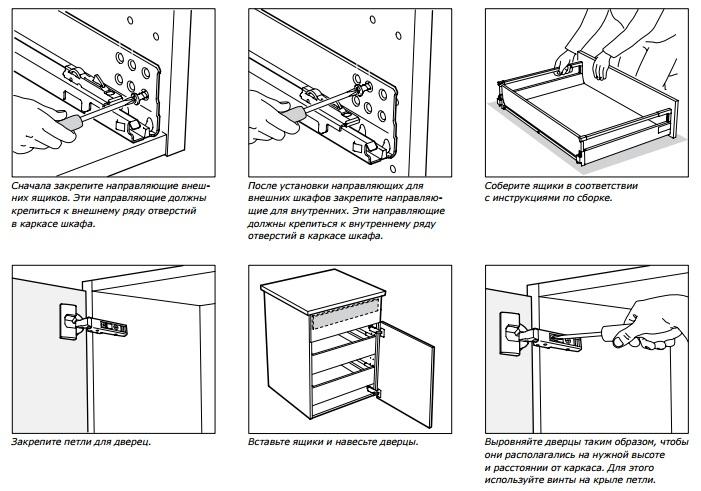 Икеа схема сборки шкафа